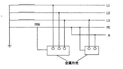 低压配电系统接地与漏电保护装置的应用